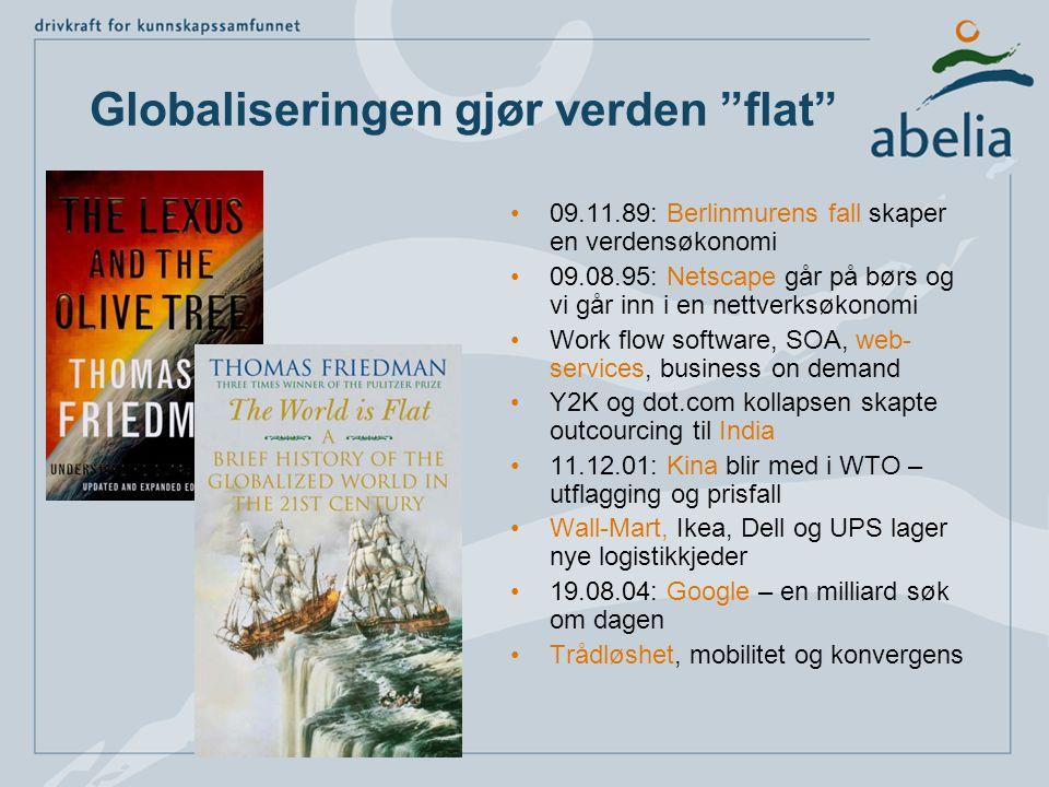 Globaliseringen gjør verden flat 09.11.89: Berlinmurens fall skaper en verdensøkonomi 09.08.95: Netscape går på børs og vi går inn i en nettverksøkonomi Work flow software, SOA, web- services, business on demand Y2K og dot.com kollapsen skapte outcourcing til India 11.12.01: Kina blir med i WTO – utflagging og prisfall Wall-Mart, Ikea, Dell og UPS lager nye logistikkjeder 19.08.04: Google – en milliard søk om dagen Trådløshet, mobilitet og konvergens