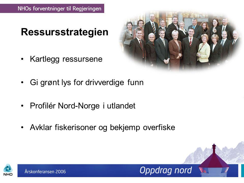 Ressursstrategien Kartlegg ressursene Gi grønt lys for drivverdige funn Profilér Nord-Norge i utlandet Avklar fiskerisoner og bekjemp overfiske NHOs f