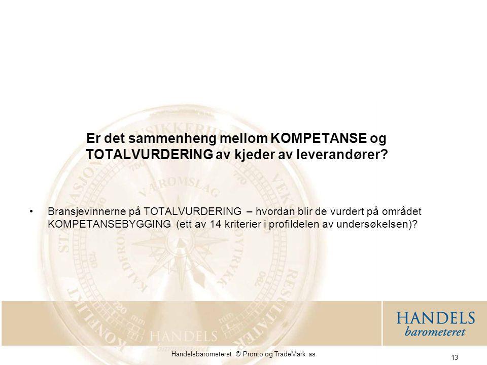 Handelsbarometeret © Pronto og TradeMark as 13 Er det sammenheng mellom KOMPETANSE og TOTALVURDERING av kjeder av leverandører.