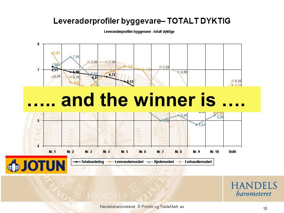 Handelsbarometeret © Pronto og TradeMark as 18 Leveradørprofiler byggevare– TOTALT DYKTIG …..