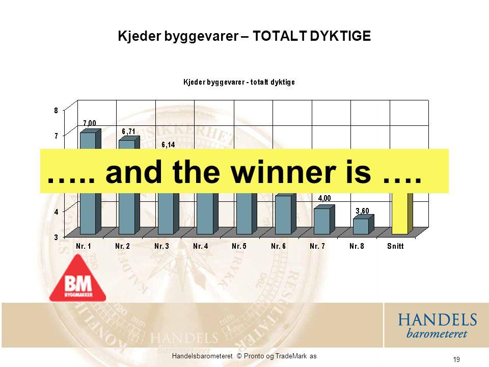 Handelsbarometeret © Pronto og TradeMark as 19 Kjeder byggevarer – TOTALT DYKTIGE …..