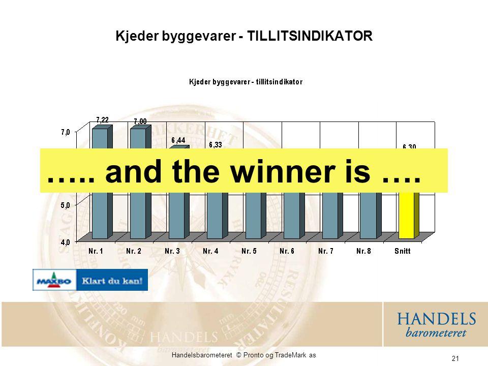 Handelsbarometeret © Pronto og TradeMark as 21 Kjeder byggevarer - TILLITSINDIKATOR …..