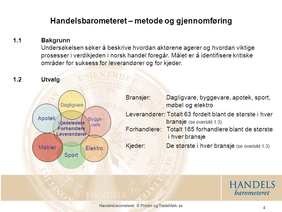 Handelsbarometeret © Pronto og TradeMark as 15 Bransjevinnerne på TOTAL VURDERING – hvilket nummer er de i sin bransje på TILLIT.
