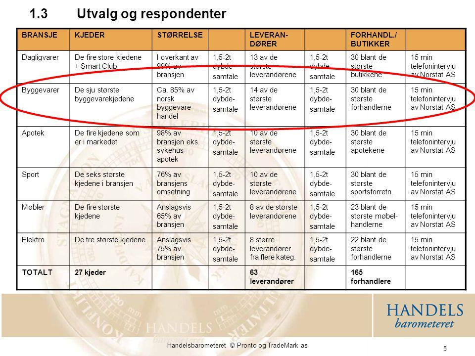 Handelsbarometeret © Pronto og TradeMark as 16 Oppsummering Det er uenighet om arbeidsdelingen i verdikjeden når det gjelder kompetanse mellom kjeder og leverandører i byggevarebransjen.