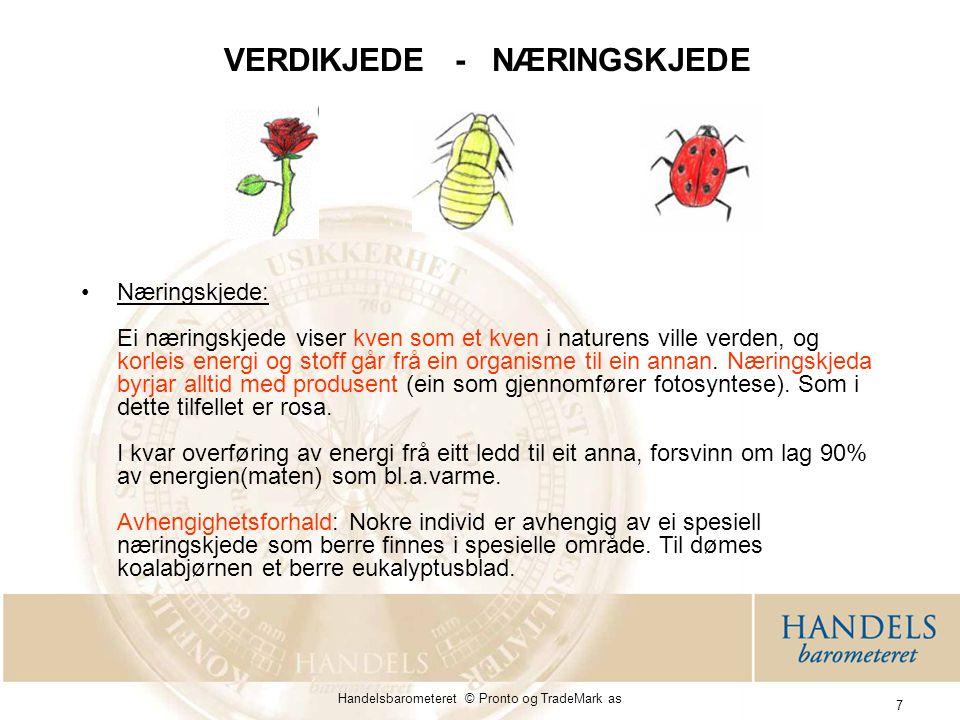 Handelsbarometeret © Pronto og TradeMark as 7 Næringskjede: Ei næringskjede viser kven som et kven i naturens ville verden, og korleis energi og stoff går frå ein organisme til ein annan.