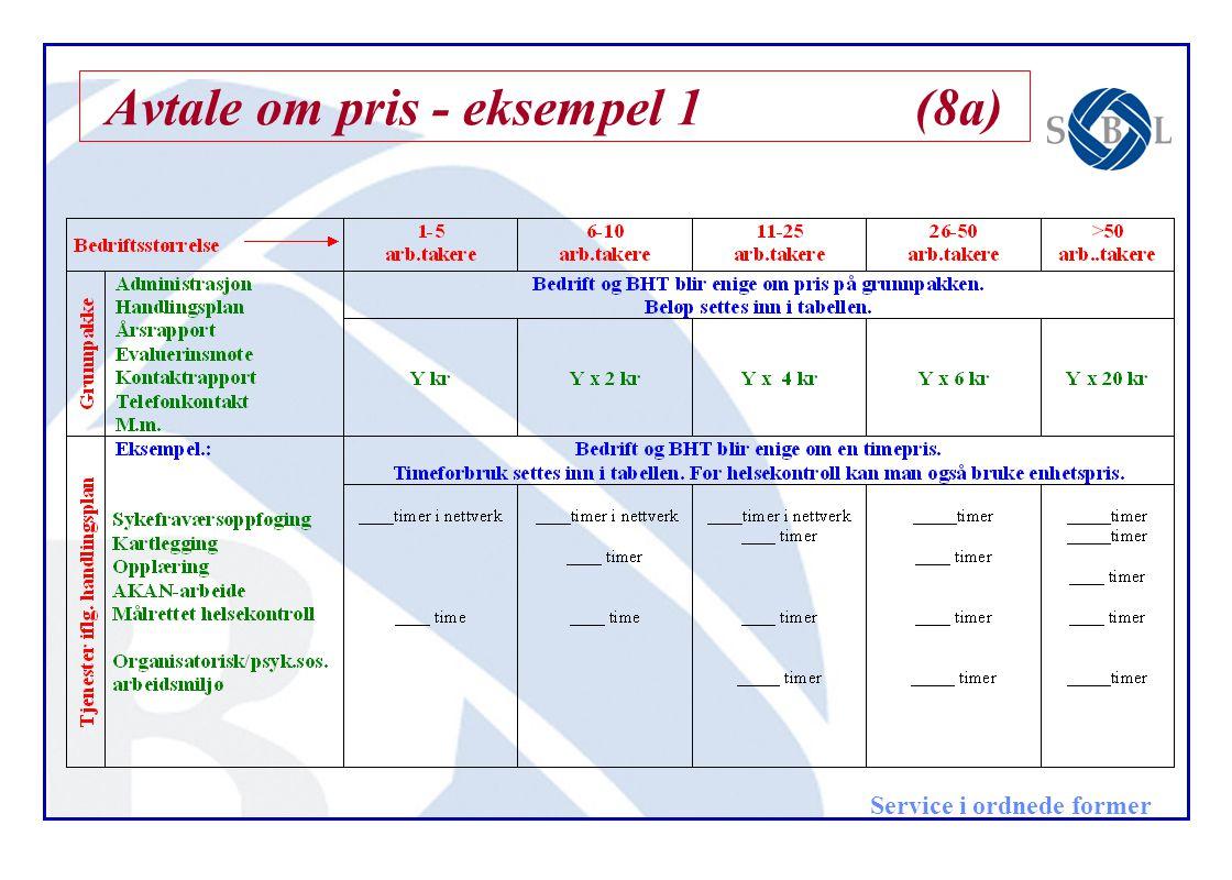 Avtale om pris - eksempel 2(8b) BHT og bedrift blir enige om n årlig godtgjørelse på kr.__XXX__ (totalpris for hele bedriften) n årlig tjenesteleveranse på __y__ timer (Godtgjørelse og timeforbruk er avhengig av bedriftens størrelse.) AMU i bedriften utarbeider handlingsplan innenfor kostnadsrammen (Handlingsplan kan eventuelt avtales mellom verneombud og arbeidsgiver) Tjenester utover avtalt handlingsplan blir belastet bedrift med _x_ kr.