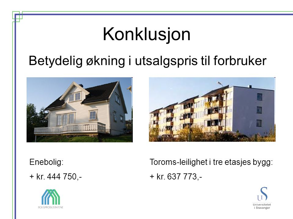 Konklusjon Betydelig økning i utsalgspris til forbruker Enebolig: + kr.