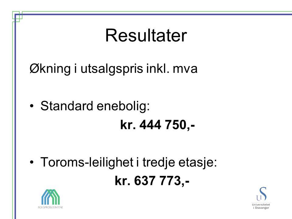 Resultater Økning i utsalgspris inkl. mva Standard enebolig: kr.