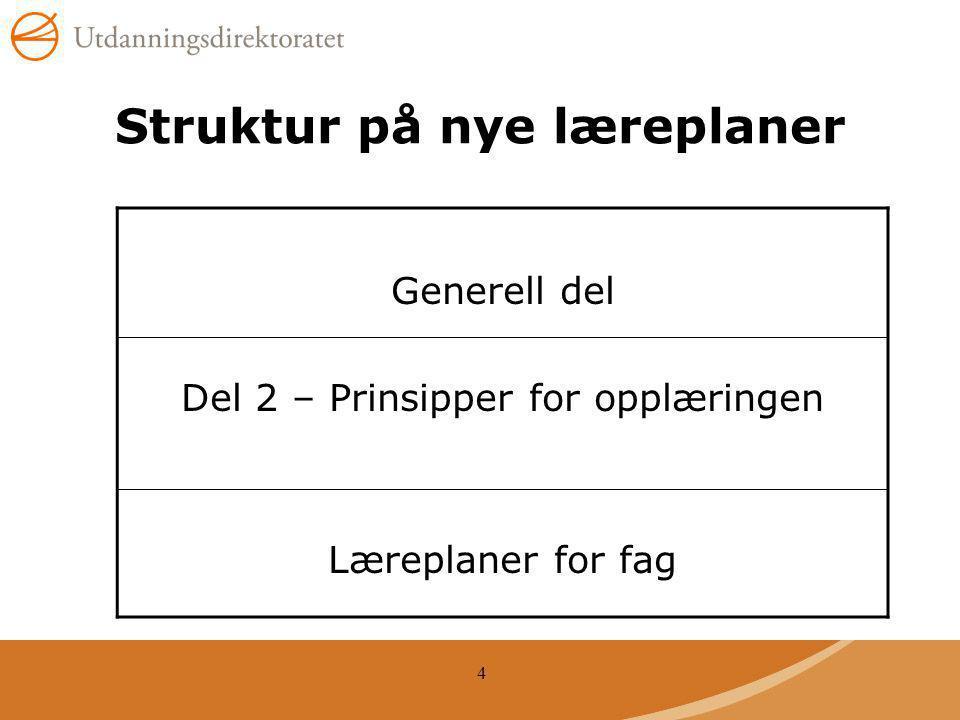 4 Struktur på nye læreplaner Generell del Del 2 – Prinsipper for opplæringen Læreplaner for fag