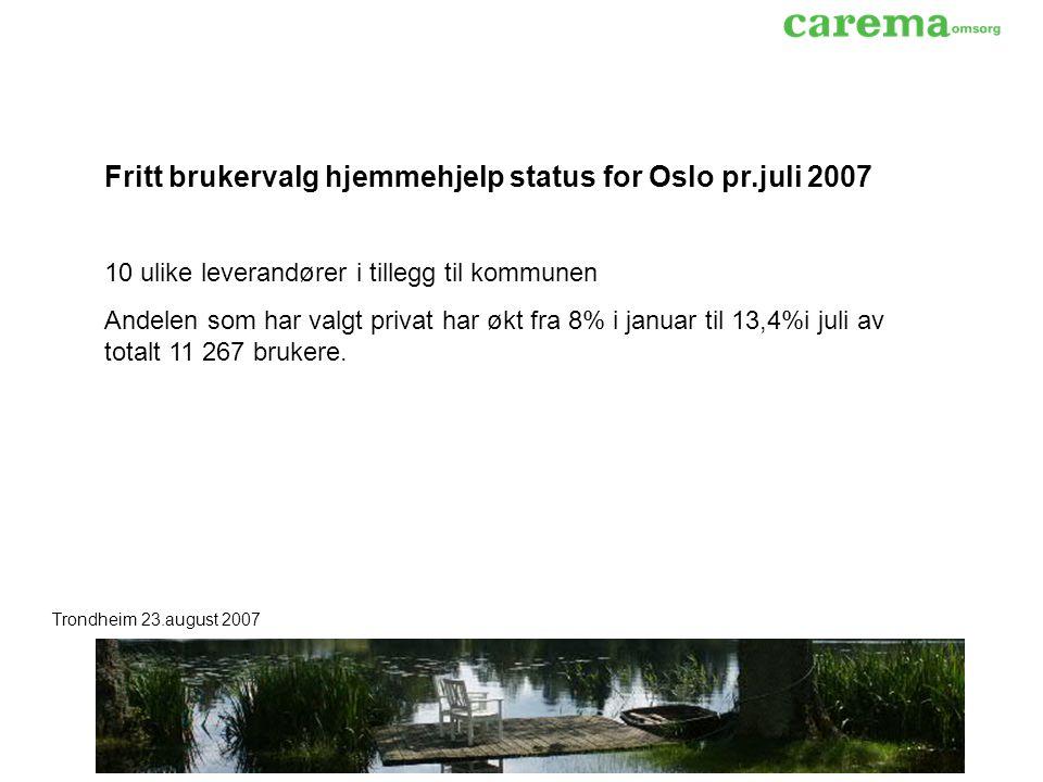 Trondheim 23.august 2007 Fritt brukervalg hjemmehjelp status for Oslo pr.juli 2007 10 ulike leverandører i tillegg til kommunen Andelen som har valgt privat har økt fra 8% i januar til 13,4%i juli av totalt 11 267 brukere.