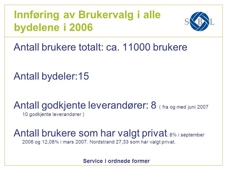 Service i ordnede former Innføring av Brukervalg i alle bydelene i 2006 Antall brukere totalt: ca. 11000 brukere Antall bydeler:15 Antall godkjente le