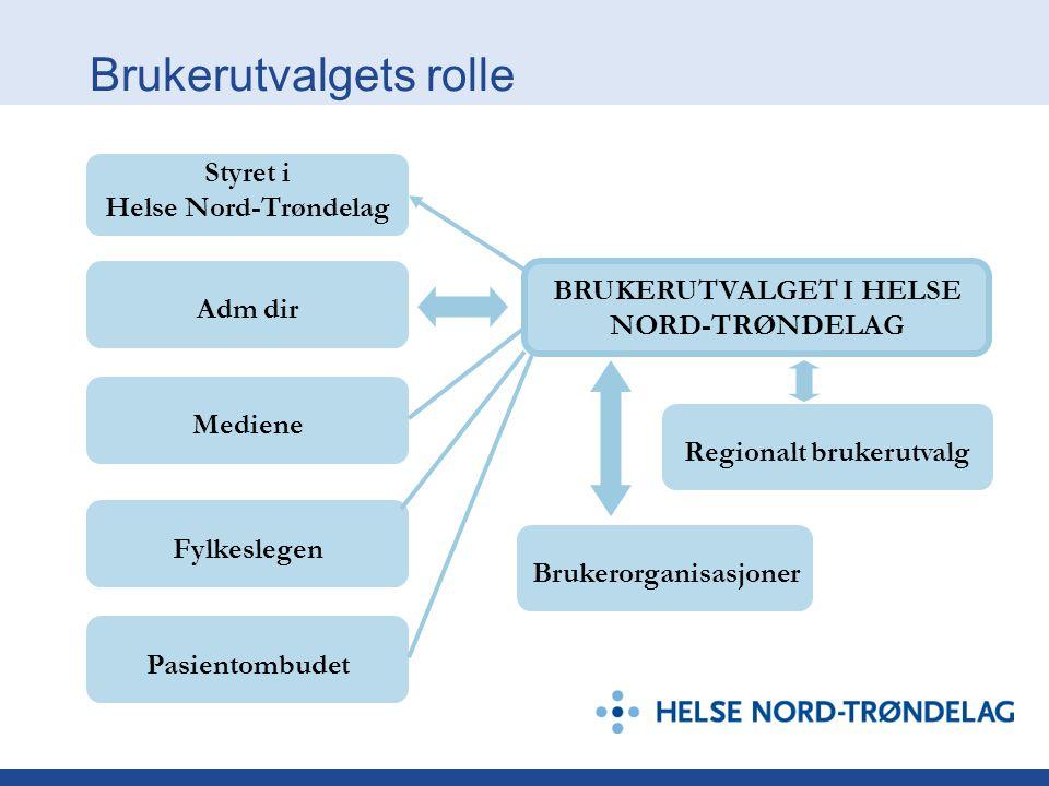 Brukerutvalgets rolle BRUKERUTVALGET I HELSE NORD-TRØNDELAG Regionalt brukerutvalg Styret i Helse Nord-Trøndelag Adm dir Brukerorganisasjoner Mediene