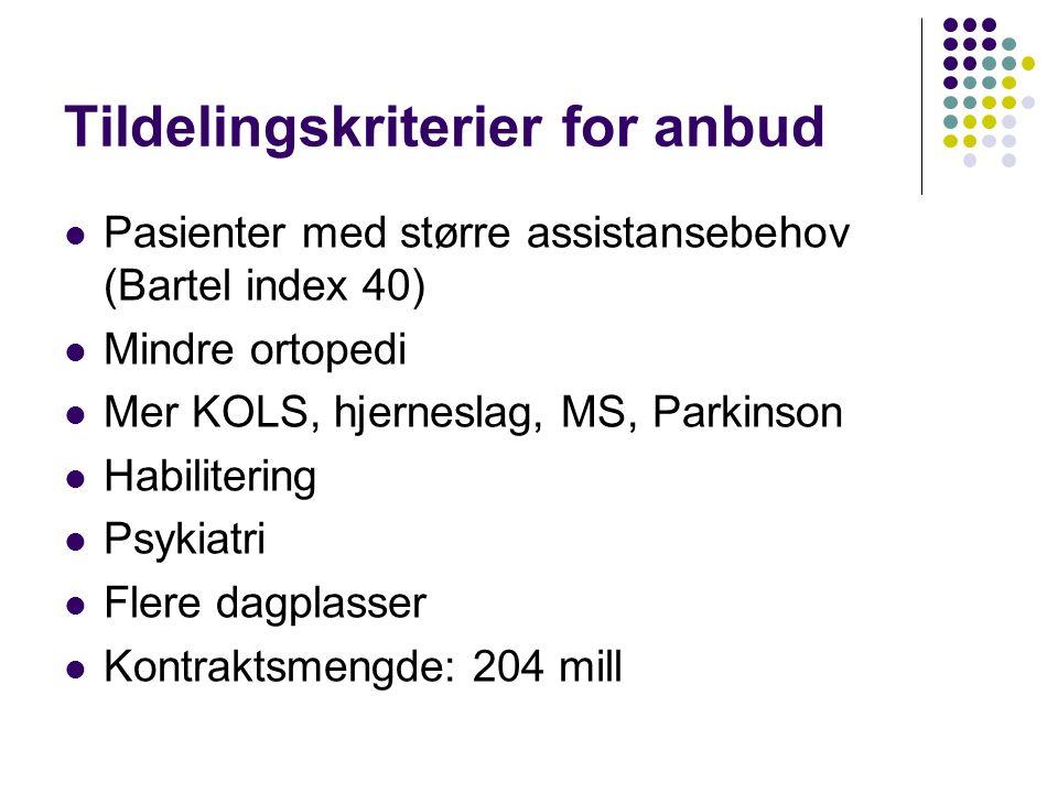 Tildelingskriterier for anbud Pasienter med større assistansebehov (Bartel index 40) Mindre ortopedi Mer KOLS, hjerneslag, MS, Parkinson Habilitering Psykiatri Flere dagplasser Kontraktsmengde: 204 mill