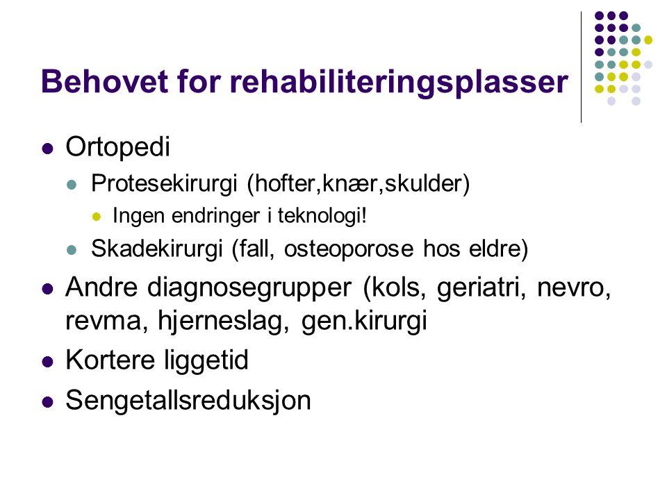 Behovet for rehabiliteringsplasser Ortopedi Protesekirurgi (hofter,knær,skulder) Ingen endringer i teknologi.