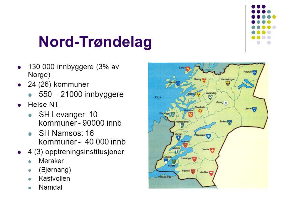 Nord-Trøndelag 130 000 innbyggere (3% av Norge) 24 (26) kommuner 550 – 21000 innbyggere Helse NT SH Levanger: 10 kommuner - 90000 innb SH Namsos: 16 kommuner - 40 000 innb 4 (3) opptreningsinstitusjoner Meråker (Bjørnang) Kastvollen Namdal