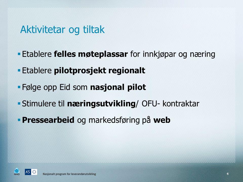 Aktivitetar og tiltak 4  Etablere felles møteplassar for innkjøpar og næring  Etablere pilotprosjekt regionalt  Følge opp Eid som nasjonal pilot  Stimulere til næringsutvikling/ OFU- kontraktar  Pressearbeid og markedsføring på web
