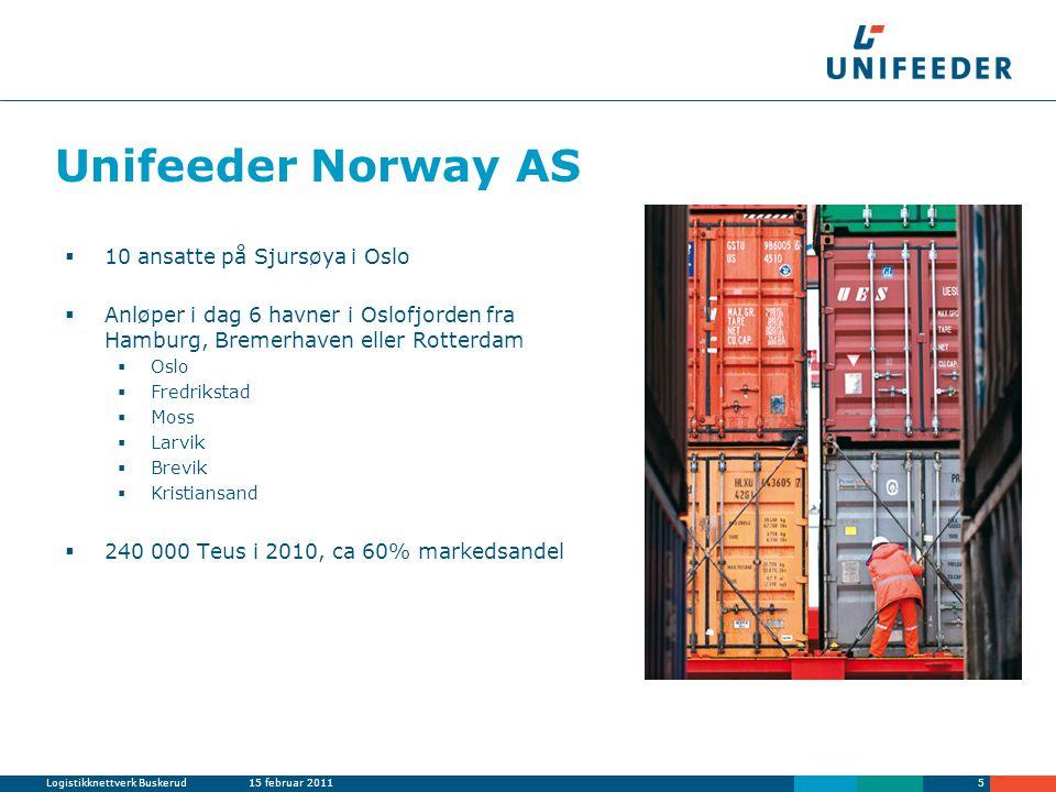 Logistikknettverk Buskerud15 februar 20115 Unifeeder Norway AS  10 ansatte på Sjursøya i Oslo  Anløper i dag 6 havner i Oslofjorden fra Hamburg, Bre