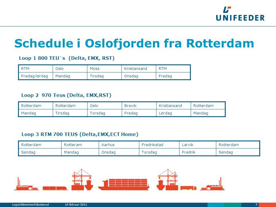 Logistikknettverk Buskerud15 februar 20117 Schedule i Oslofjorden fra Rotterdam RTMOsloMossKristiansandRTM Fredag/lørdagMandagTirsdagOnsdagFredag Rott