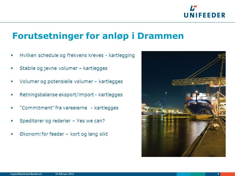 Logistikknettverk Buskerud15 februar 20119 Forutsetninger for anløp i Drammen  Hvilken schedule og frekvens kreves - kartlegging  Stabile og jevne v