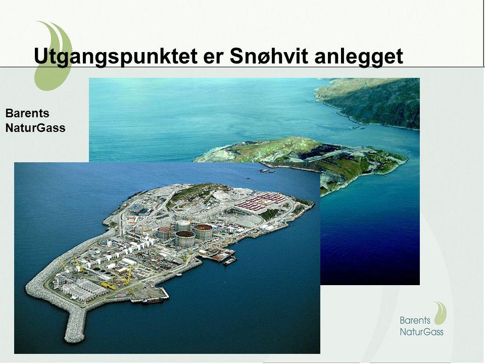 Utgangspunktet er Snøhvit anlegget Barents NaturGass