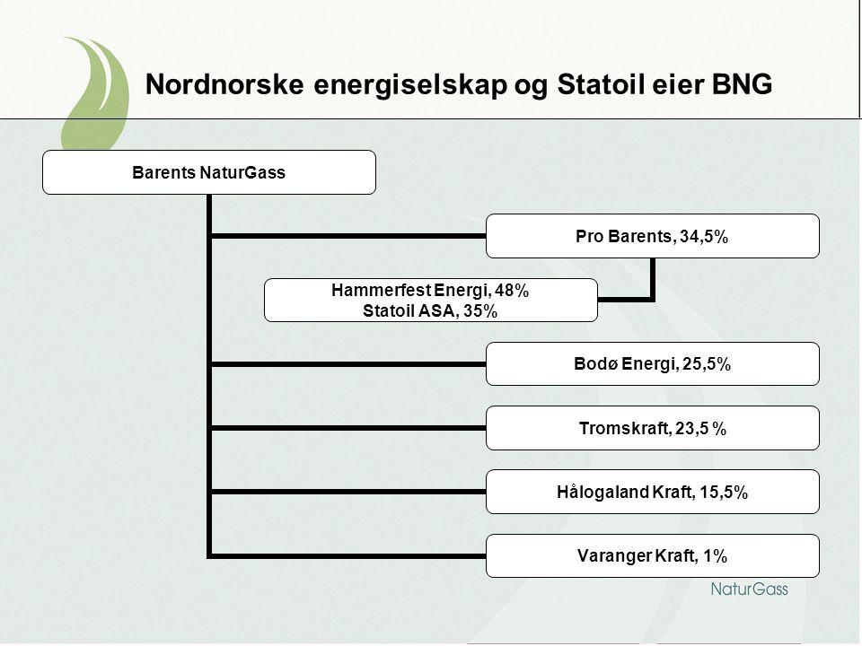 Nordnorske energiselskap og Statoil eier BNG Barents NaturGass Pro Barents, 34,5% Hammerfest Energi, 48% Statoil ASA, 35% Bodø Energi, 25,5% Tromskraf