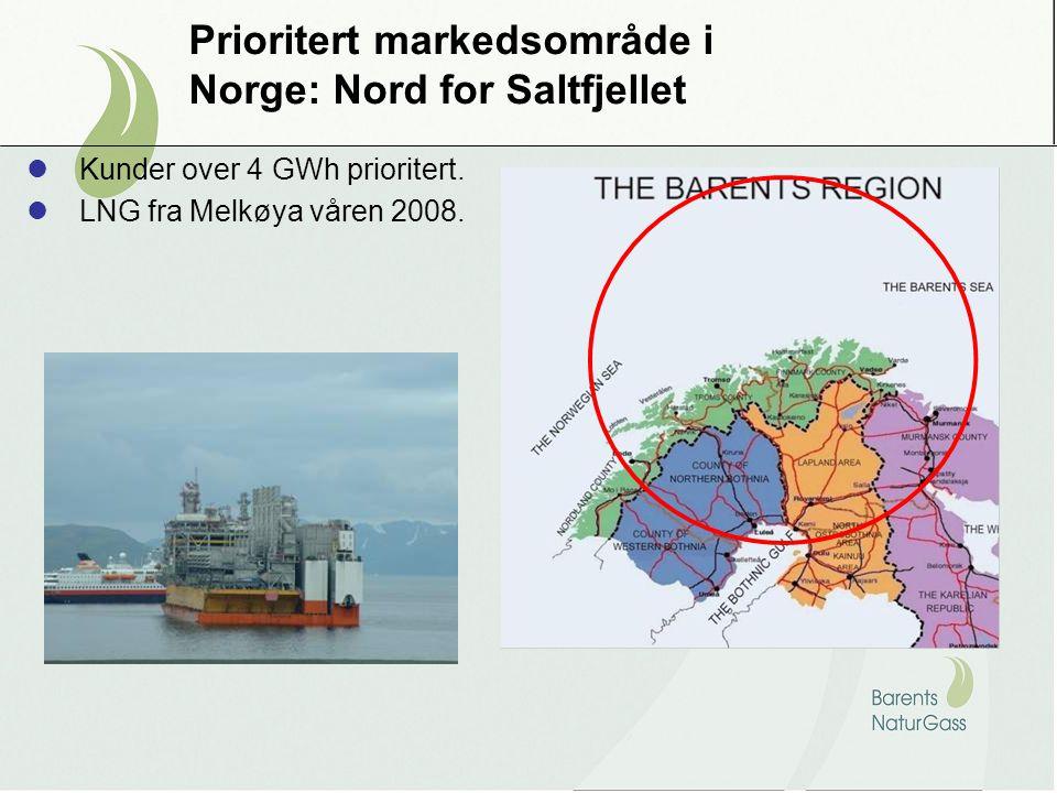 Prioritert markedsområde i Norge: Nord for Saltfjellet Kunder over 4 GWh prioritert. LNG fra Melkøya våren 2008.