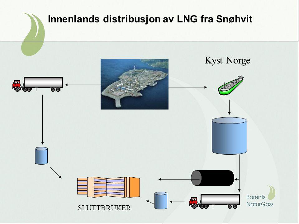 Innenlands distribusjon av LNG fra Snøhvit Kyst Norge SLUTTBRUKER