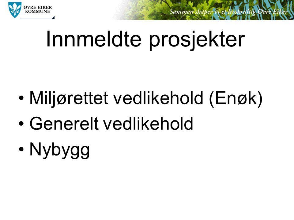 Innmeldte prosjekter Miljørettet vedlikehold (Enøk) Generelt vedlikehold Nybygg