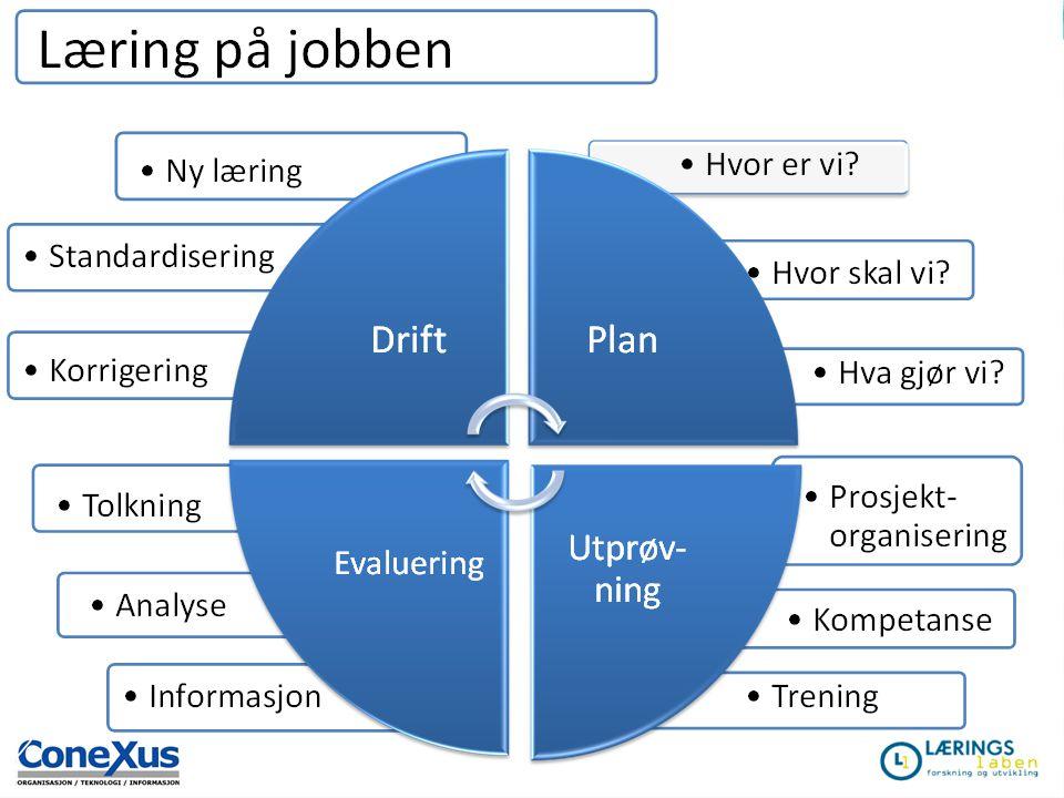 PULS gir kunden gode muligheter for å bruke analysene strategisk. Dette gjøres ved å sette ord på hva en allerede har fått til, samt evaluere resultat