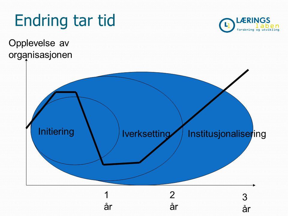 Kompetanse Kriterier for vurdering: Vurdering på nivå 4: god kompetanse Fungerer godt på jobben og har overskudd til å drøfte hva man gjør med kollega