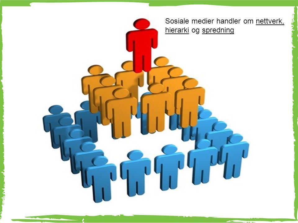 Klikk for å redigere tittelstil Klikk for å redigere undertittelstil i malen Sosiale medier handler om nettverk, hierarki og spredning