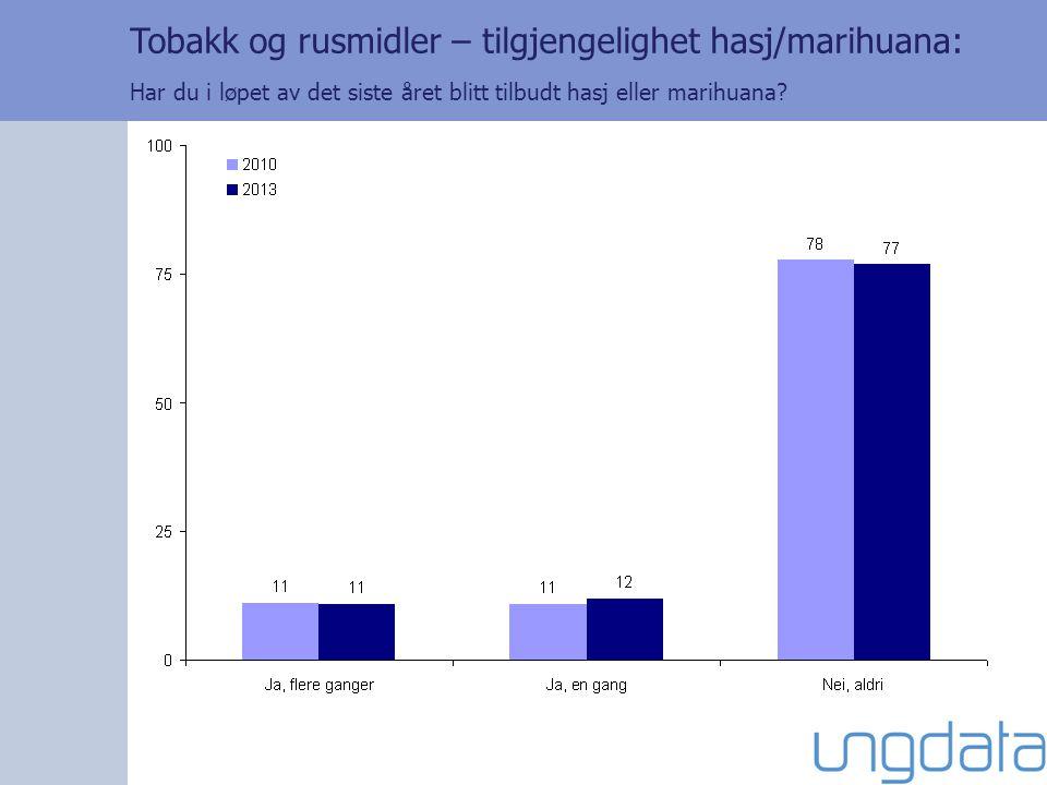 Tobakk og rusmidler – tilgjengelighet hasj/marihuana: Har du i løpet av det siste året blitt tilbudt hasj eller marihuana?