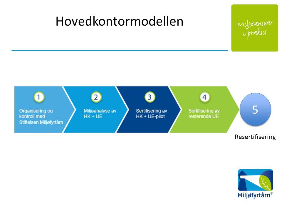 Hovedkontormodellen 5 5 Resertifisering