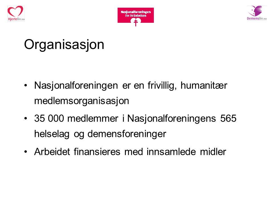 Organisasjon Nasjonalforeningen er en frivillig, humanitær medlemsorganisasjon 35 000 medlemmer i Nasjonalforeningens 565 helselag og demensforeninger
