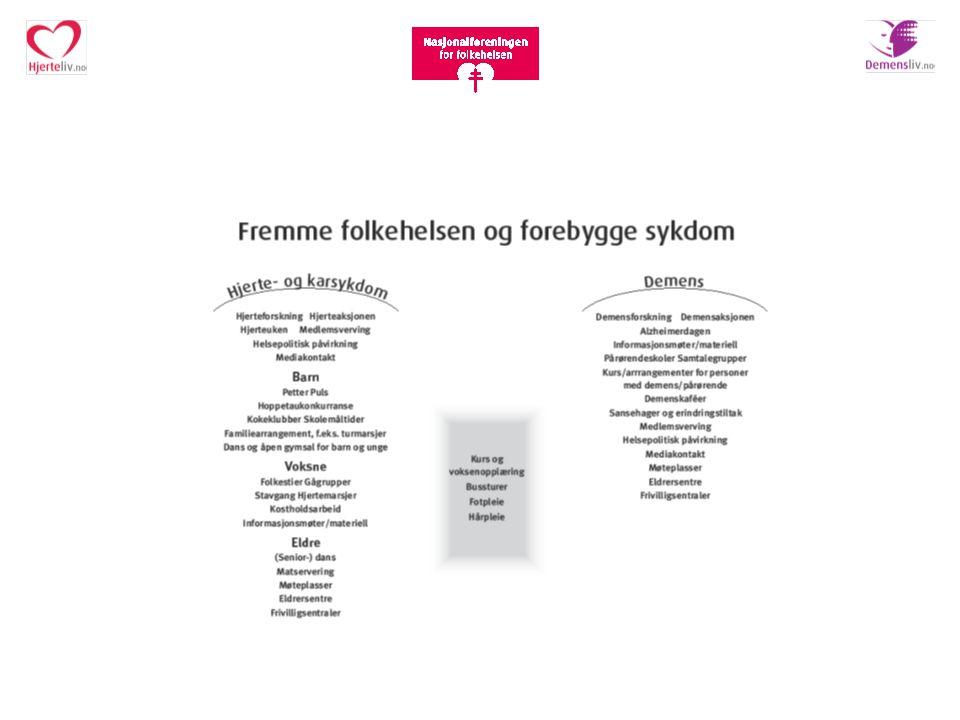 Nytt handlingsprogram 2010-2014 :