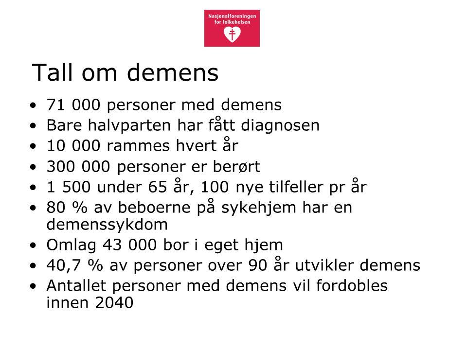 Tall om demens 71 000 personer med demens Bare halvparten har fått diagnosen 10 000 rammes hvert år 300 000 personer er berørt 1 500 under 65 år, 100