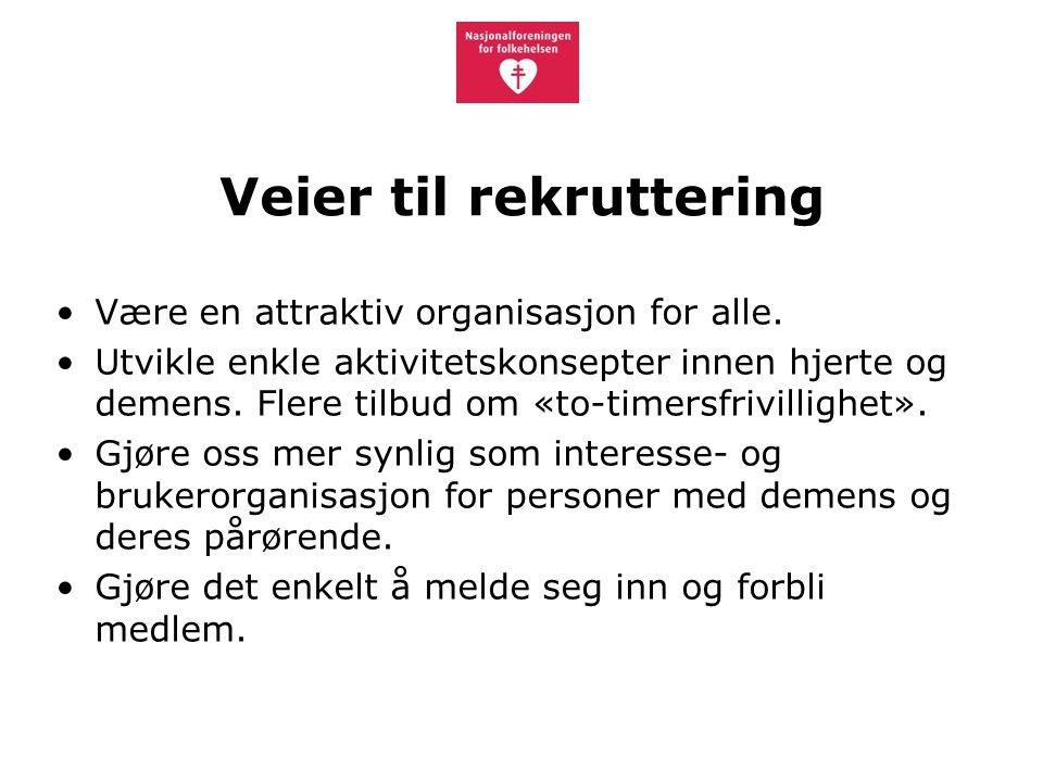 Veier til rekruttering Være en attraktiv organisasjon for alle.