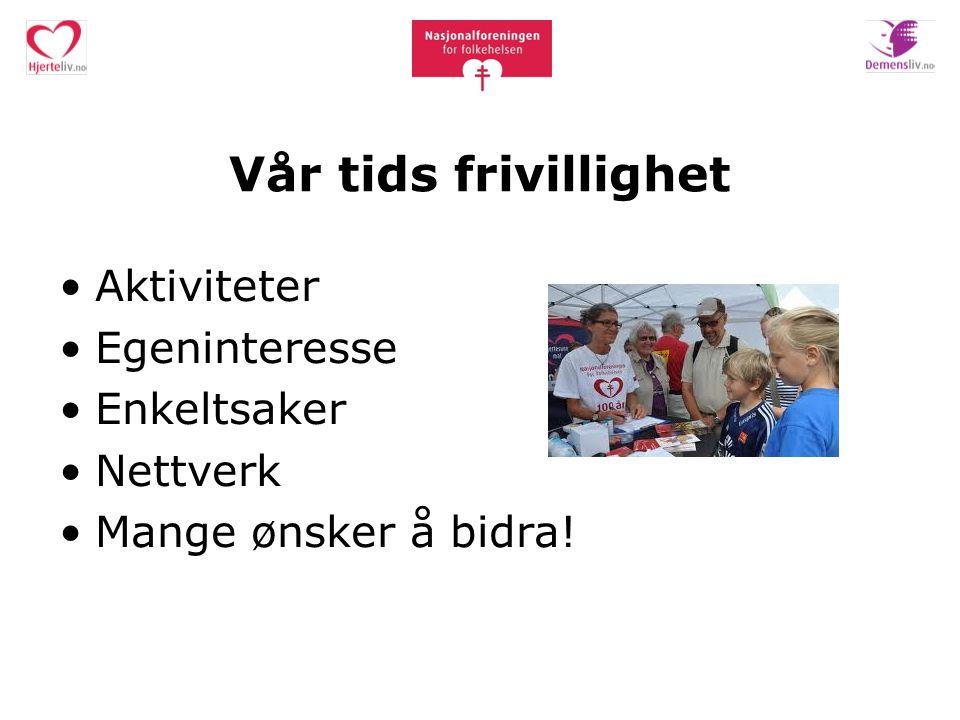 Vår tids frivillighet Aktiviteter Egeninteresse Enkeltsaker Nettverk Mange ønsker å bidra!