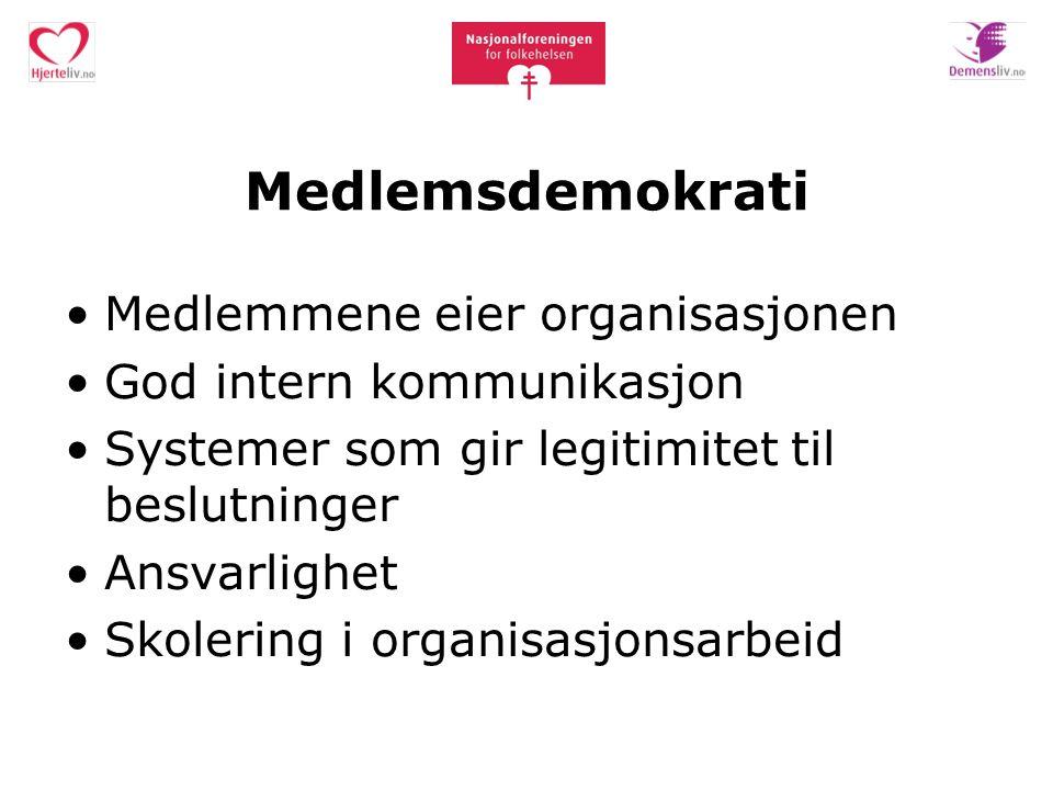 Medlemsdemokrati Medlemmene eier organisasjonen God intern kommunikasjon Systemer som gir legitimitet til beslutninger Ansvarlighet Skolering i organi