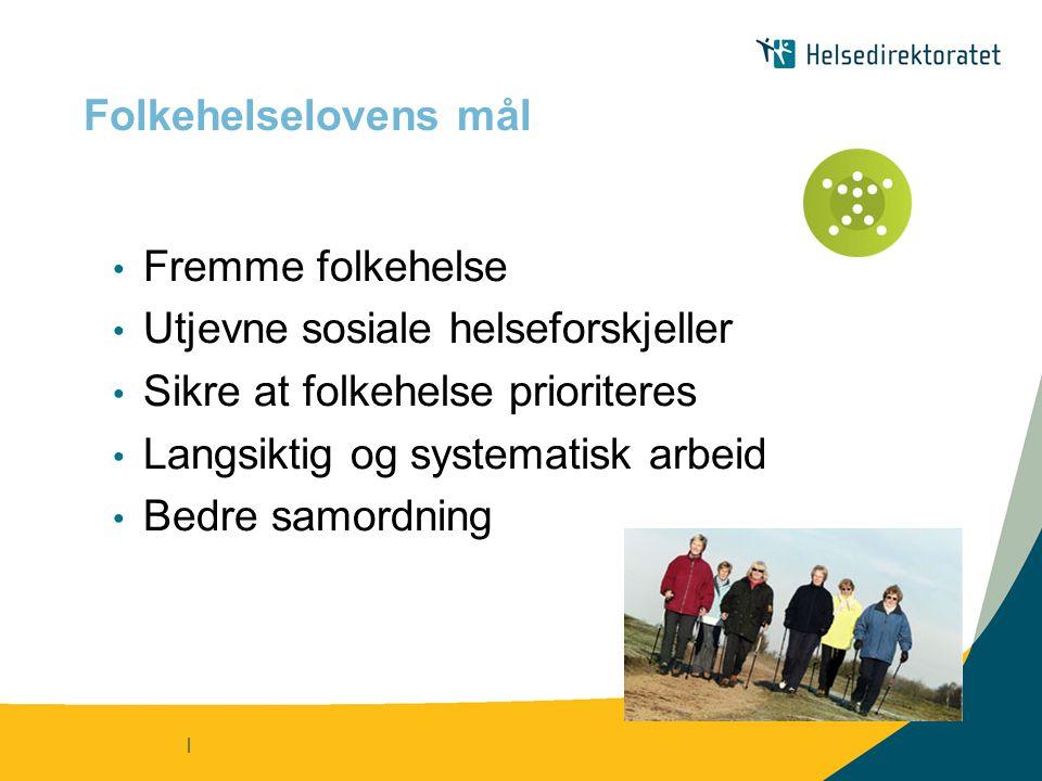 | Folkehelselovens mål Fremme folkehelse Utjevne sosiale helseforskjeller Sikre at folkehelse prioriteres Langsiktig og systematisk arbeid Bedre samor