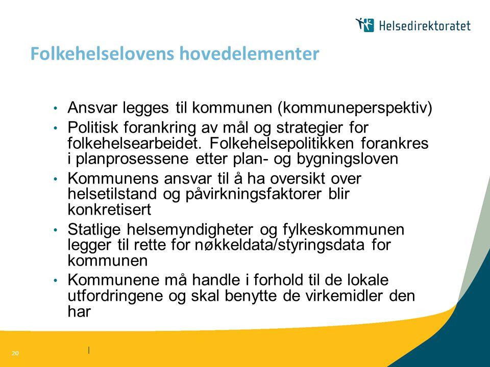 | Ansvar legges til kommunen (kommuneperspektiv) Politisk forankring av mål og strategier for folkehelsearbeidet. Folkehelsepolitikken forankres i pla