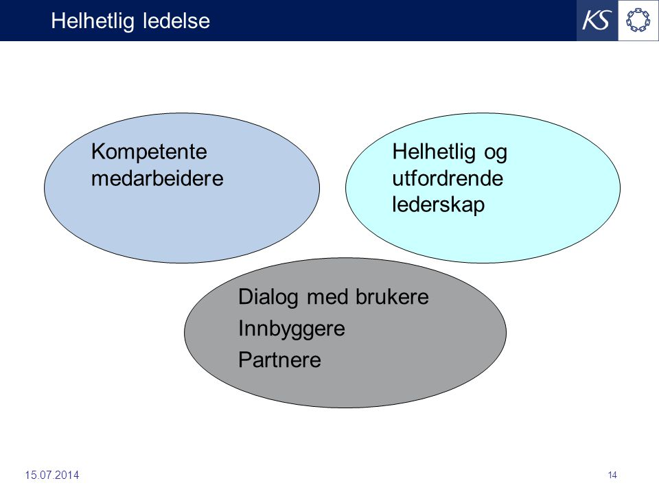 15.07.2014 14 Kompetente medarbeidere Dialog med brukere Innbyggere Partnere Helhetlig og utfordrende lederskap Helhetlig ledelse