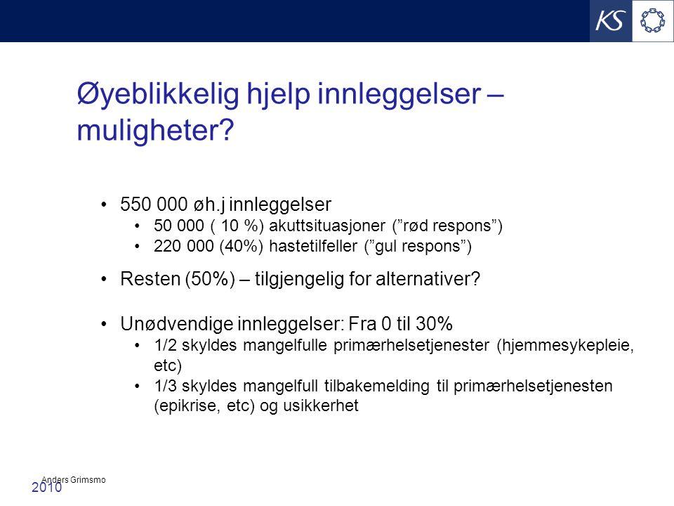 2010 Øyeblikkelig hjelp innleggelser – muligheter.