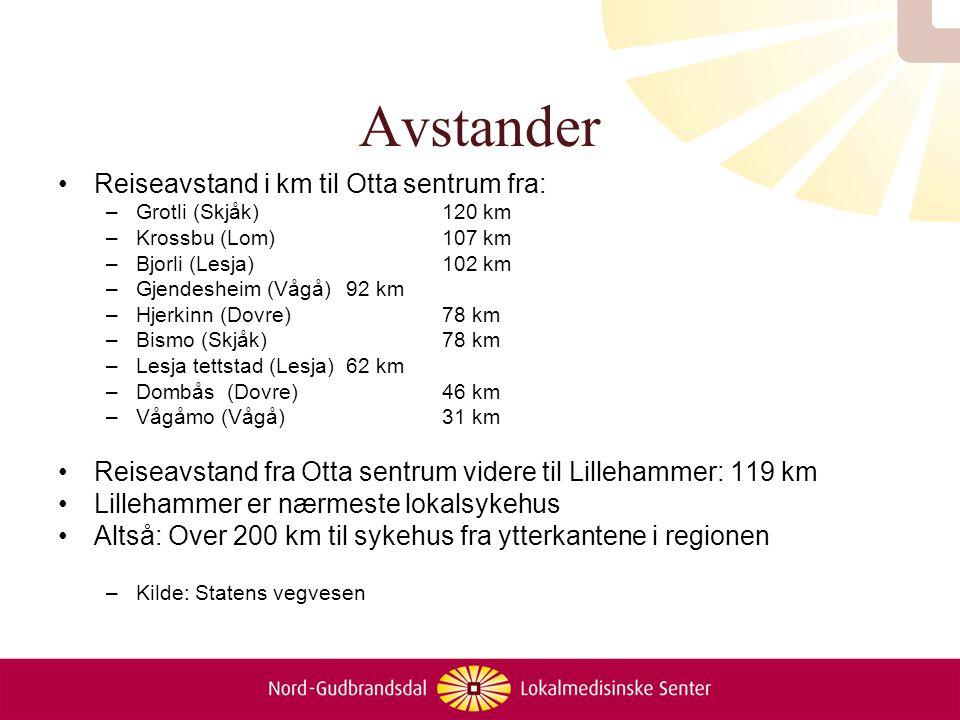 Avstander Reiseavstand i km til Otta sentrum fra: –Grotli (Skjåk)120 km –Krossbu (Lom)107 km –Bjorli (Lesja)102 km –Gjendesheim (Vågå)92 km –Hjerkinn