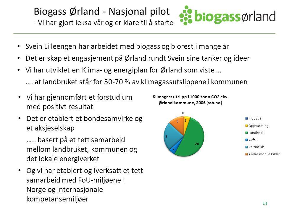 Svein Lilleengen har arbeidet med biogass og biorest i mange år Det er skap et engasjement på Ørland rundt Svein sine tanker og ideer Vi har utviklet