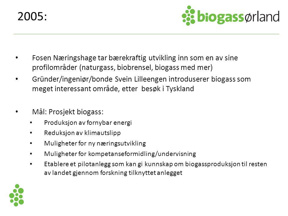 Fosen Næringshage tar bærekraftig utvikling inn som en av sine profilområder (naturgass, biobrensel, biogass med mer) Gründer/ingeniør/bonde Svein Lilleengen introduserer biogass som meget interessant område, etter besøk i Tyskland Mål: Prosjekt biogass: Produksjon av fornybar energi Reduksjon av klimautslipp Muligheter for ny næringsutvikling Muligheter for kompetanseformidling/undervisning Etablere et pilotanlegg som kan gi kunnskap om biogassproduksjon til resten av landet gjennom forskning tilknyttet anlegget 2005: