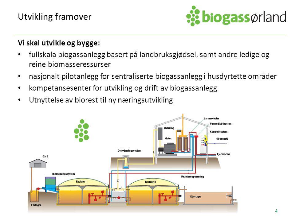 Utvikling framover Vi skal utvikle og bygge: fullskala biogassanlegg basert på landbruksgjødsel, samt andre ledige og reine biomasseressurser nasjonalt pilotanlegg for sentraliserte biogassanlegg i husdyrtette områder kompetansesenter for utvikling og drift av biogassanlegg Utnyttelse av biorest til ny næringsutvikling 4