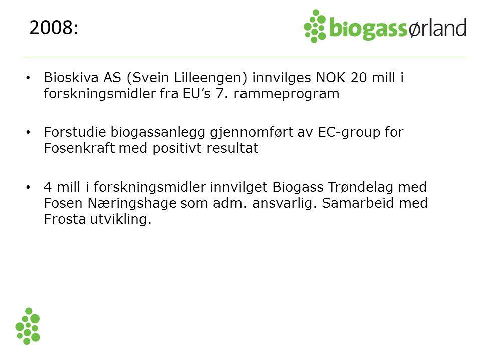 Bioskiva AS (Svein Lilleengen) innvilges NOK 20 mill i forskningsmidler fra EU's 7. rammeprogram Forstudie biogassanlegg gjennomført av EC-group for F