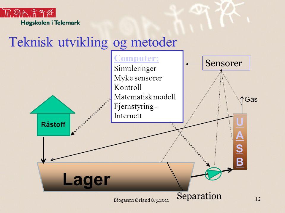 Biogass11 Ørland 8.3.2011 12 Teknisk utvikling og metoder Lager UASBUASB Råstoff Gas Sensorer Computer: Simuleringer Myke sensorer Kontroll Matematisk