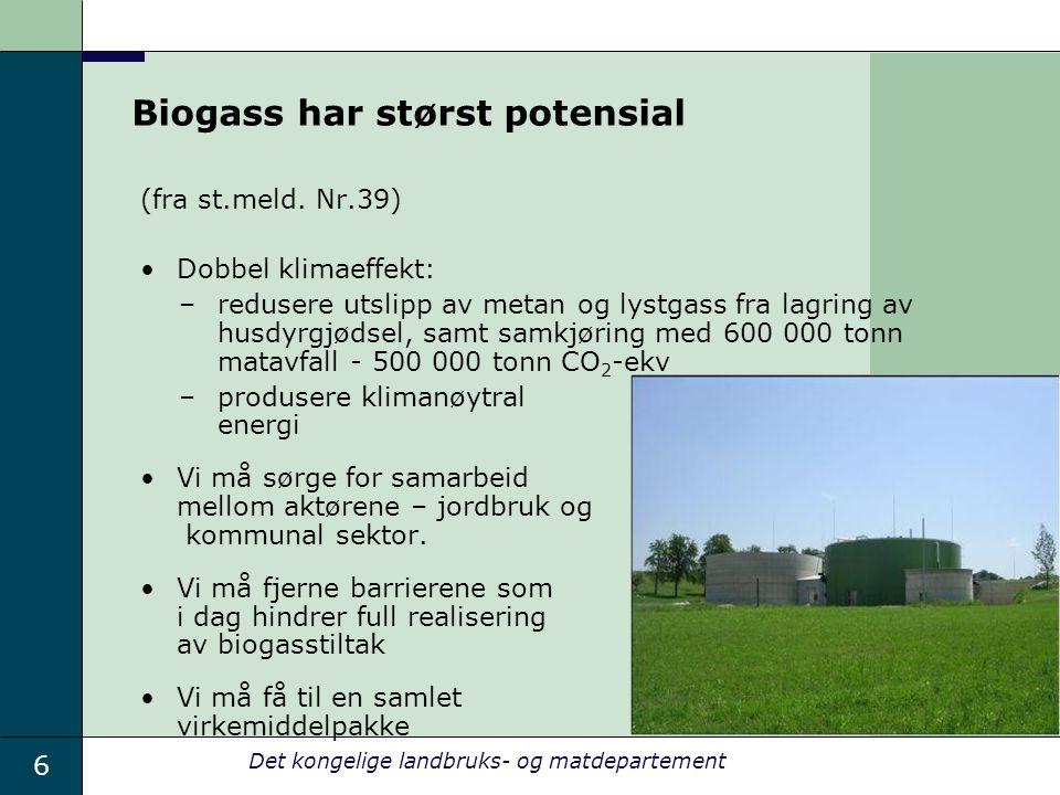 6 Det kongelige landbruks- og matdepartement Biogass har størst potensial (fra st.meld. Nr.39) Dobbel klimaeffekt: –redusere utslipp av metan og lystg